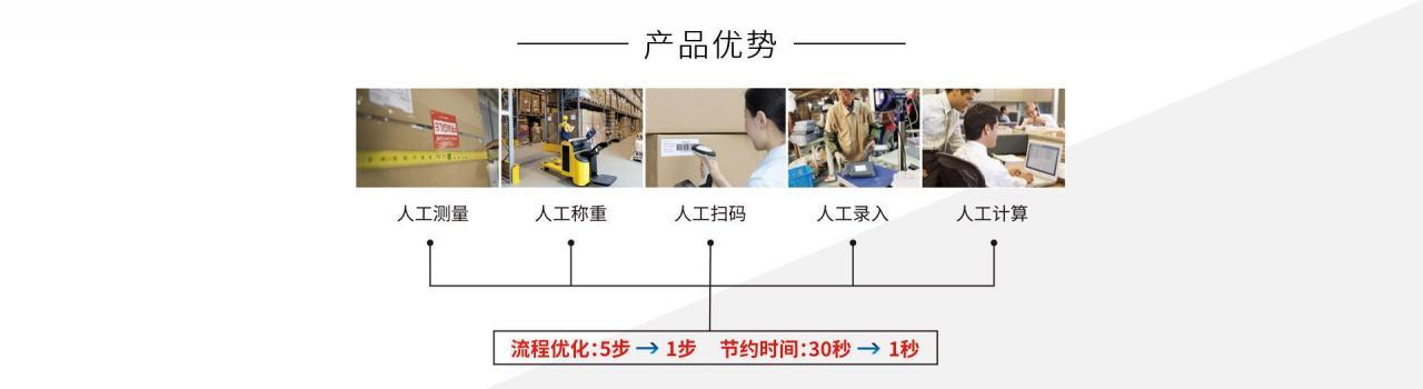 异方科技Goodscan精彩亮相2019ICEE/ICEF